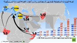 الاضطهاد الأوروبي للاجئ القوارب 55debfaec461885f408b45aa-thumb2.jpg