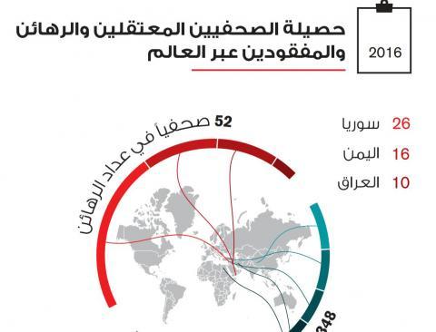 مراسلون حدود الحوثي وداعش أكبر yp13-12-2016-716732.jpg?itok=OcjQj85U